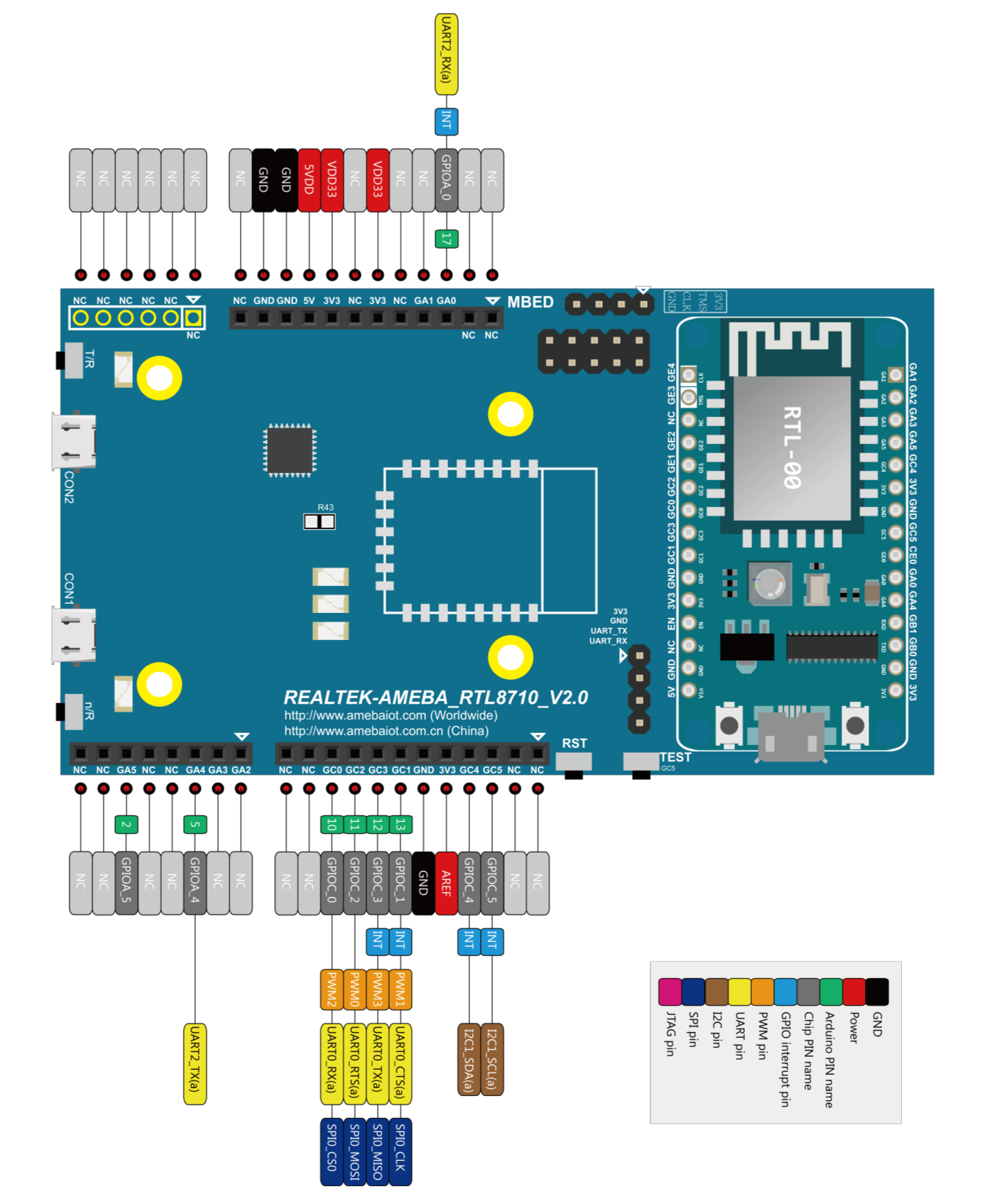 Rtl8710 Ameba Arduino Development Board And Ameba Arduino