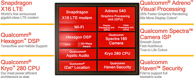 snapdragon-835-block-diagram