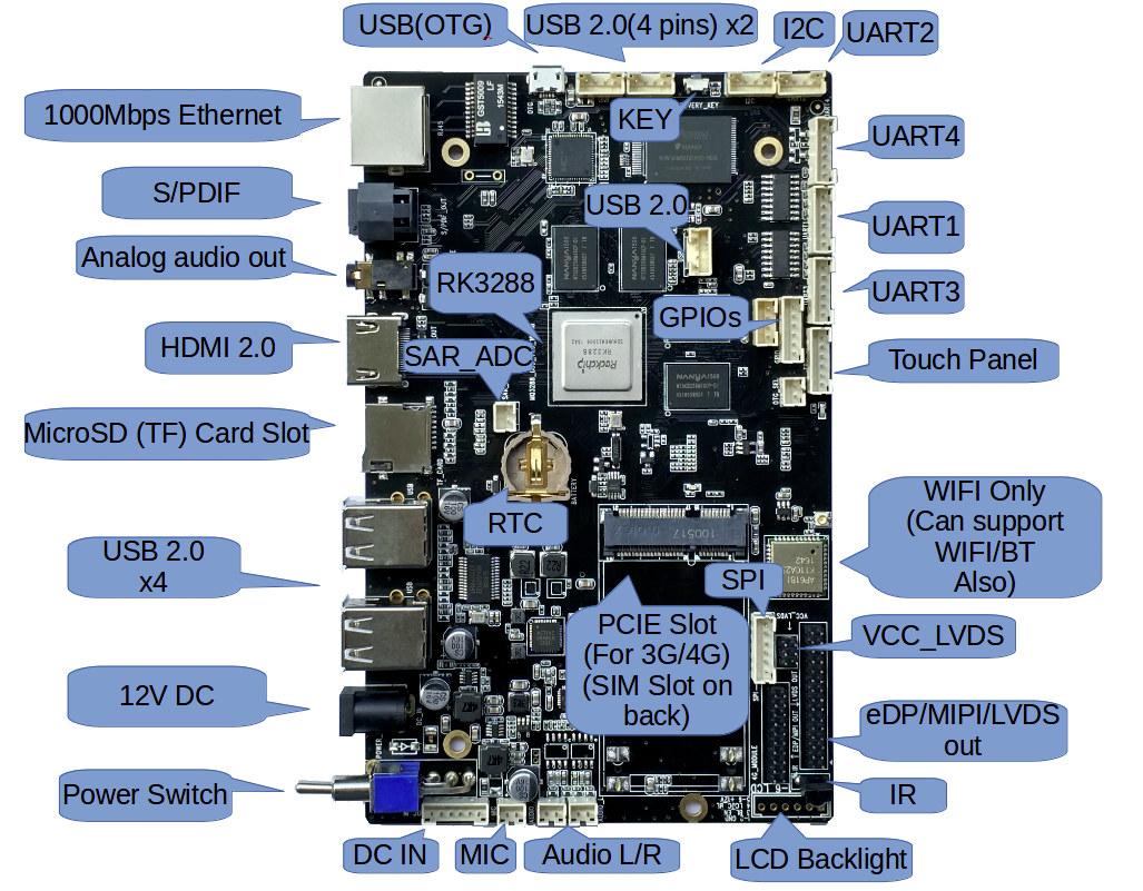 Jamming memory maker last - Wifi adapter or board