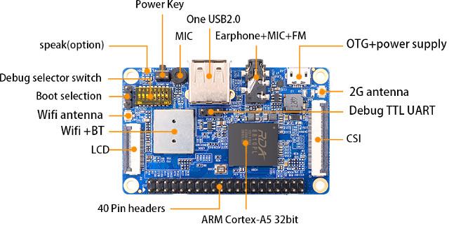 Orange-Pi-2G-IoT Video Card Power Sata Wiring Diagram on