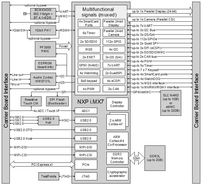 Compulab U0026 39 S Miniature  U0026quot Bend  U0026 Fold U0026quot  Ucm