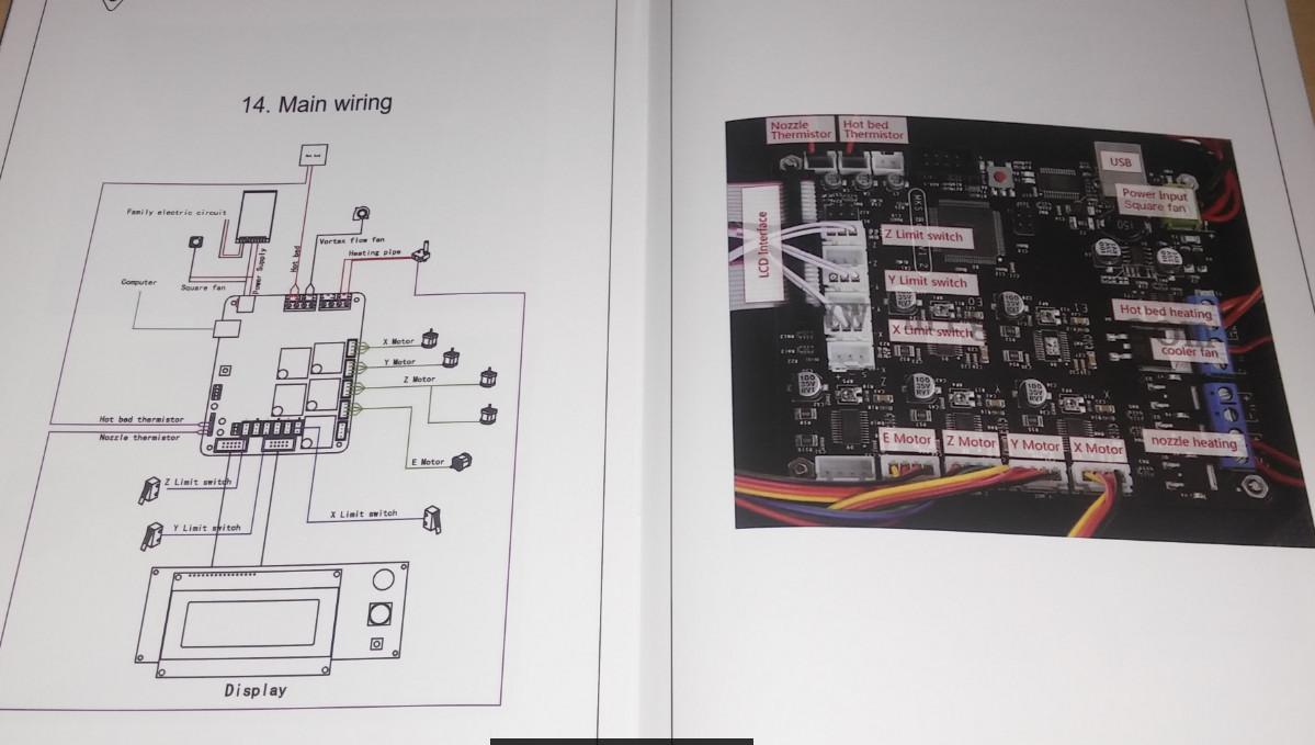 2017 Tevo Tarantula Dual Extruder 3d Printer Review  U2013 Part
