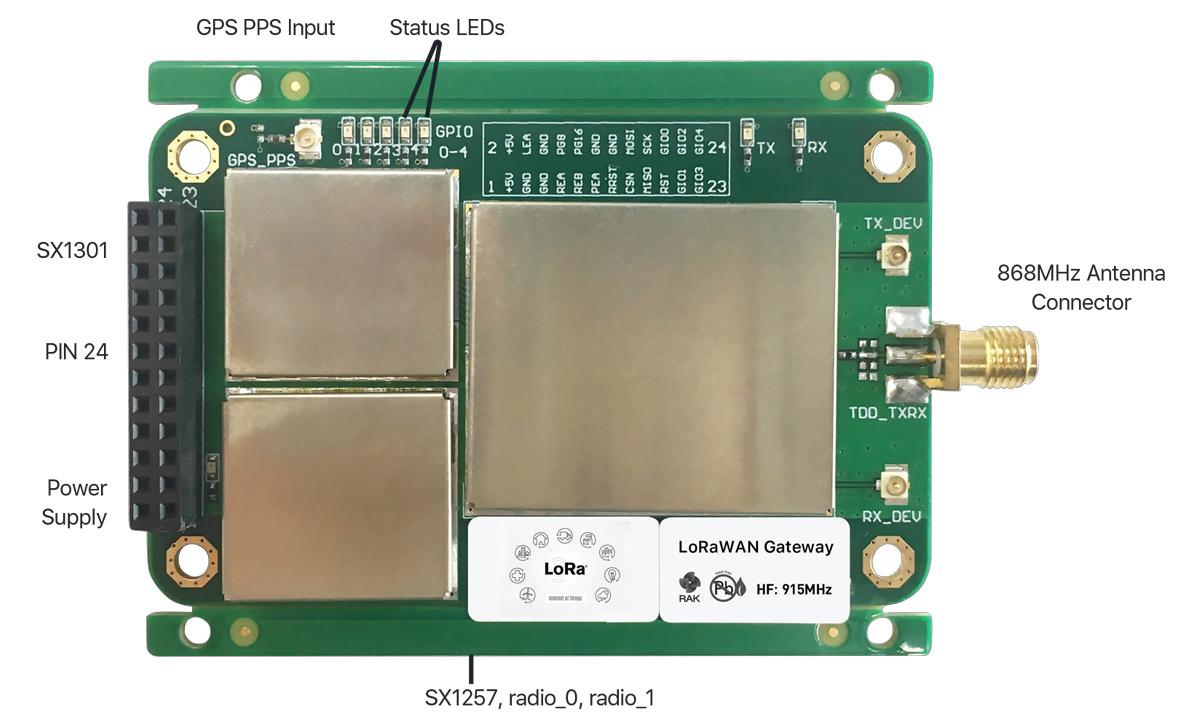 RakWireless RAK831 LoRa Gateway Module is Based on Semtech ...