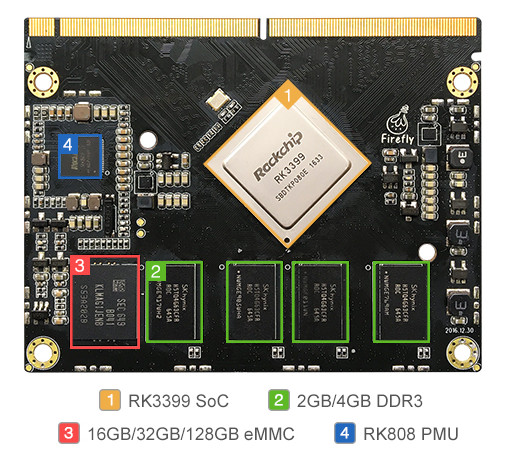 Firefly Introduces RK3399 CoreBoard with up to 4GB RAM, 128GB eMMC Flash