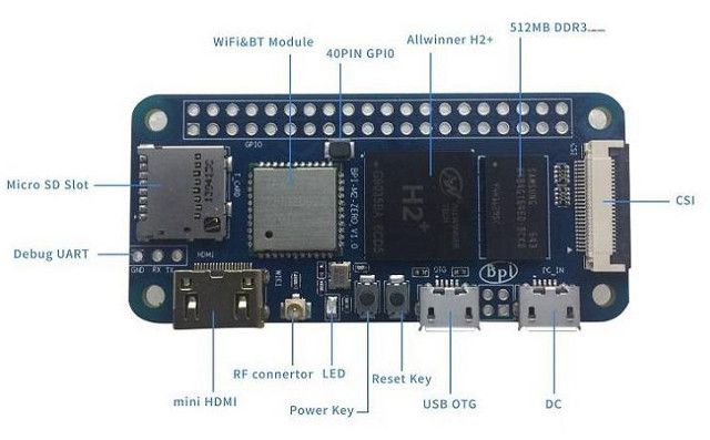 15 Banana Pi M2 Zero Board Is A Raspberry Pi Zero W Clone With A