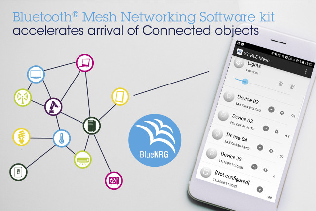 STMicro BlueNRG-MESH SDK for Bluetooth Mesh to Include Code