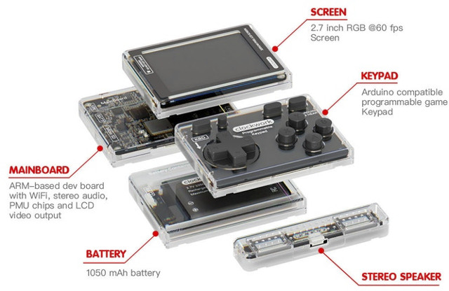 Gameshell Portable Retro Gaming Console Features Clockwork Pi