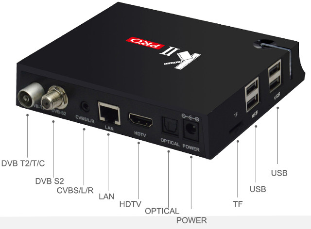 Mecool KII Pro Set-Top-Box Upgraded to Amlogic S905D Processor