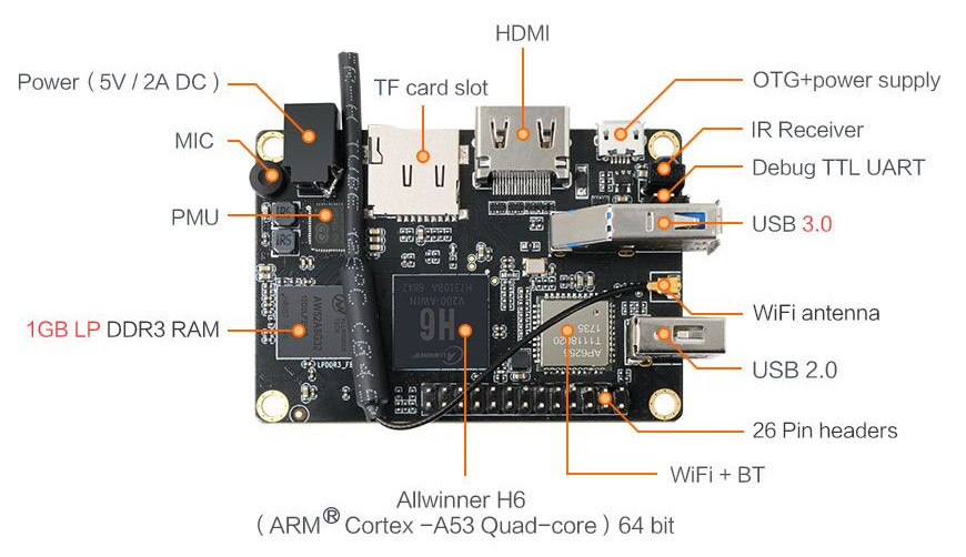 $25 Orange Pi Lite2 Board Comes with Allwinner H6 Processor, 802 11