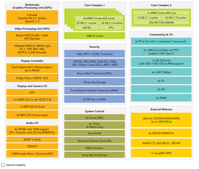 CNXSoft - Embedded Systems News - Page 134 of 826