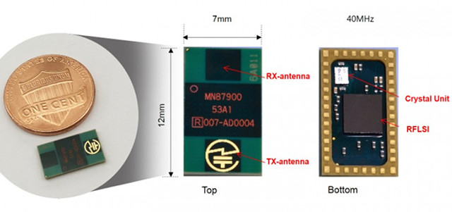 SocioNext MN87900 is a Really Tiny 24 GHz Radio Wave Radar Module