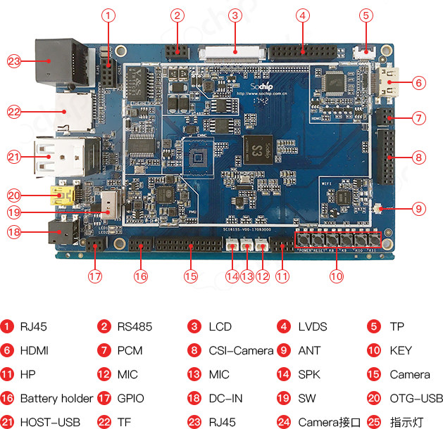 AllWinner V-Series Archives - CNX Software - Embedded Systems News