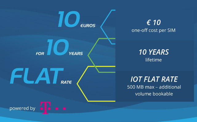 1NCE to Offer a 10 Euros Plan for 10-Year of Cellular IoT