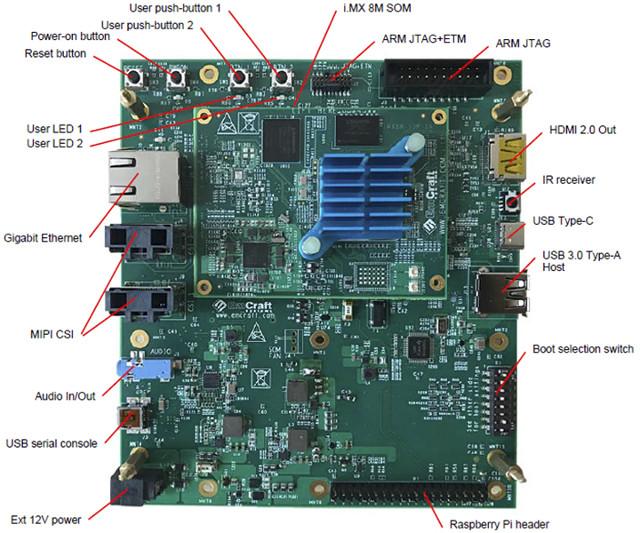 Emcraft-i.MX8M-Starter-Kit.jpg