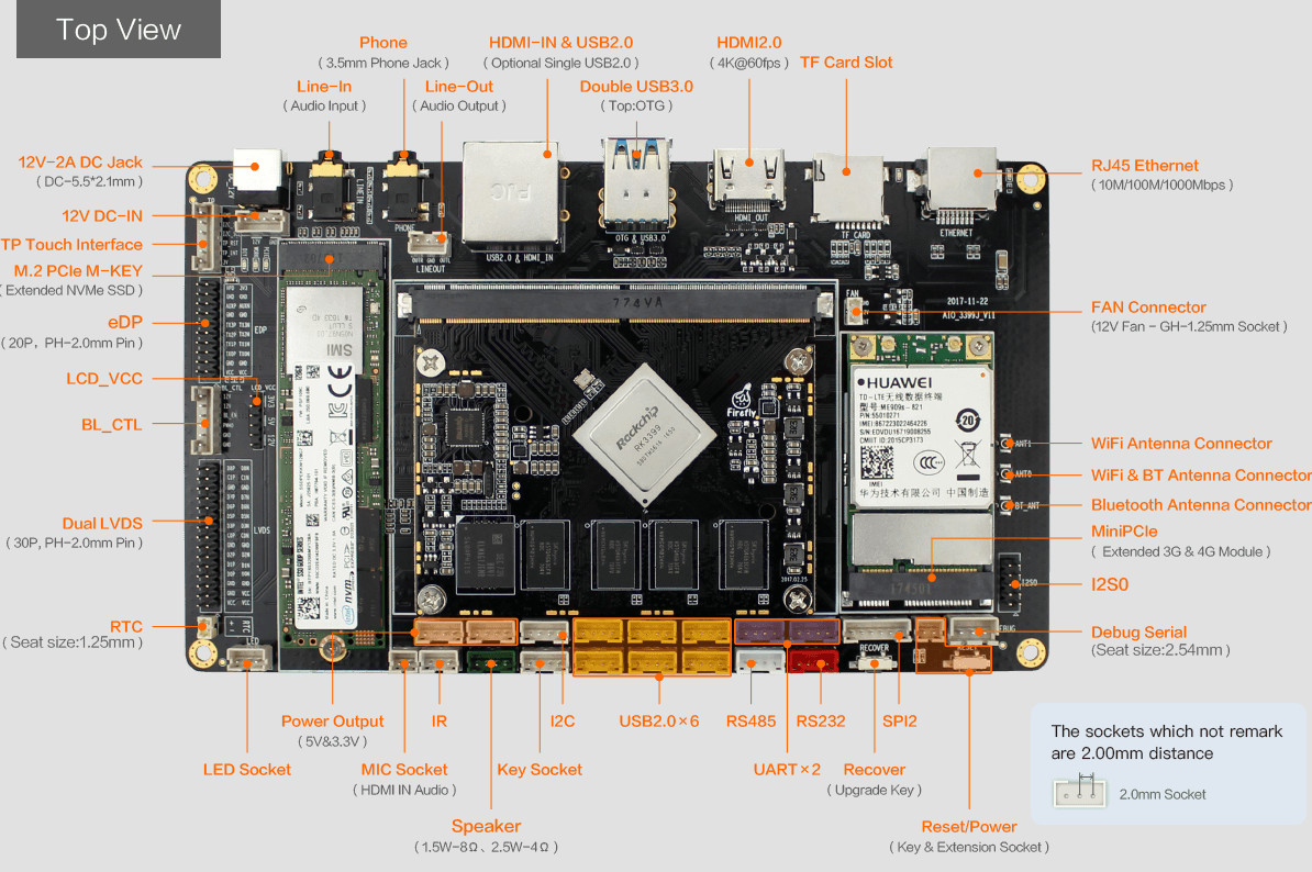 Firefly AIO-3399J All-in-One Industrial Board is Powered by Rockchip