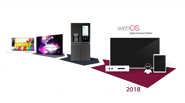 LG Releases webOS Open Source Edition Optimized for