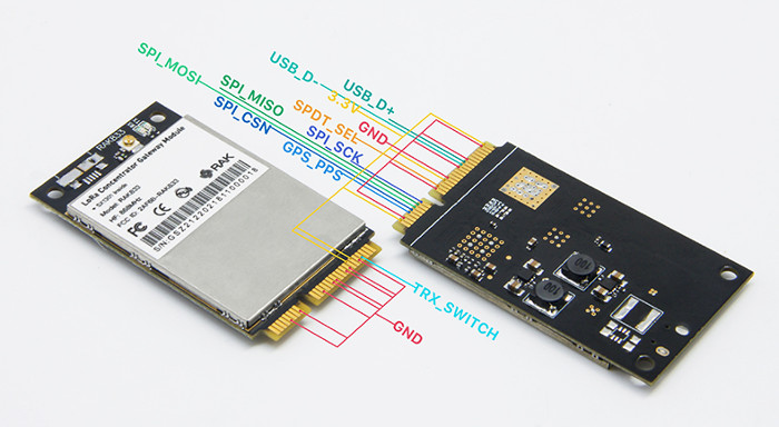 RAK833 is an Industrial Grade mini PCIe LoRaWAN Gateway Card