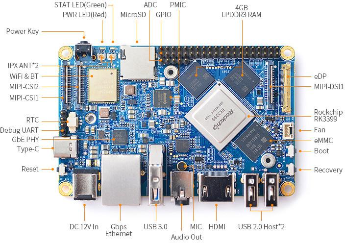 NanoPC-T4 RK3399 SBC