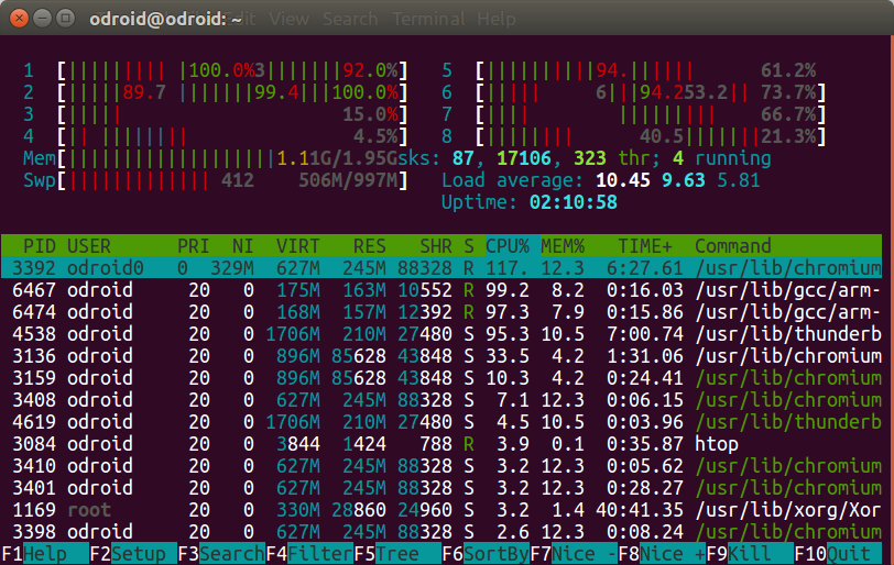Running out of RAM in Ubuntu? Enable ZRAM