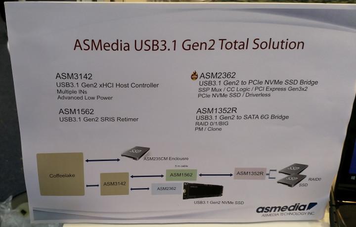 ASMedia-USB-3.1-Gen2-Chips