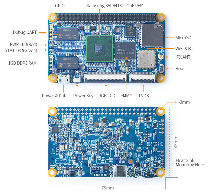 Low profile S5P4418 Board