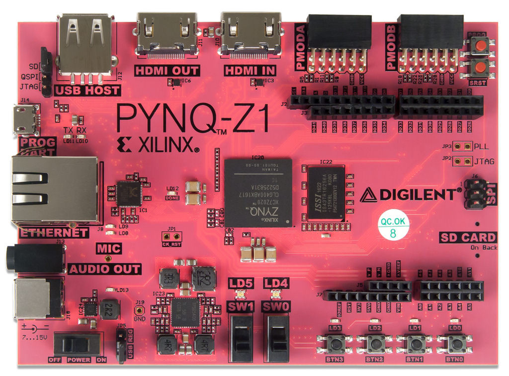 Xilinx Zynq-7020 based PYNQ-Z1 Arm + FPGA Board is Meant to