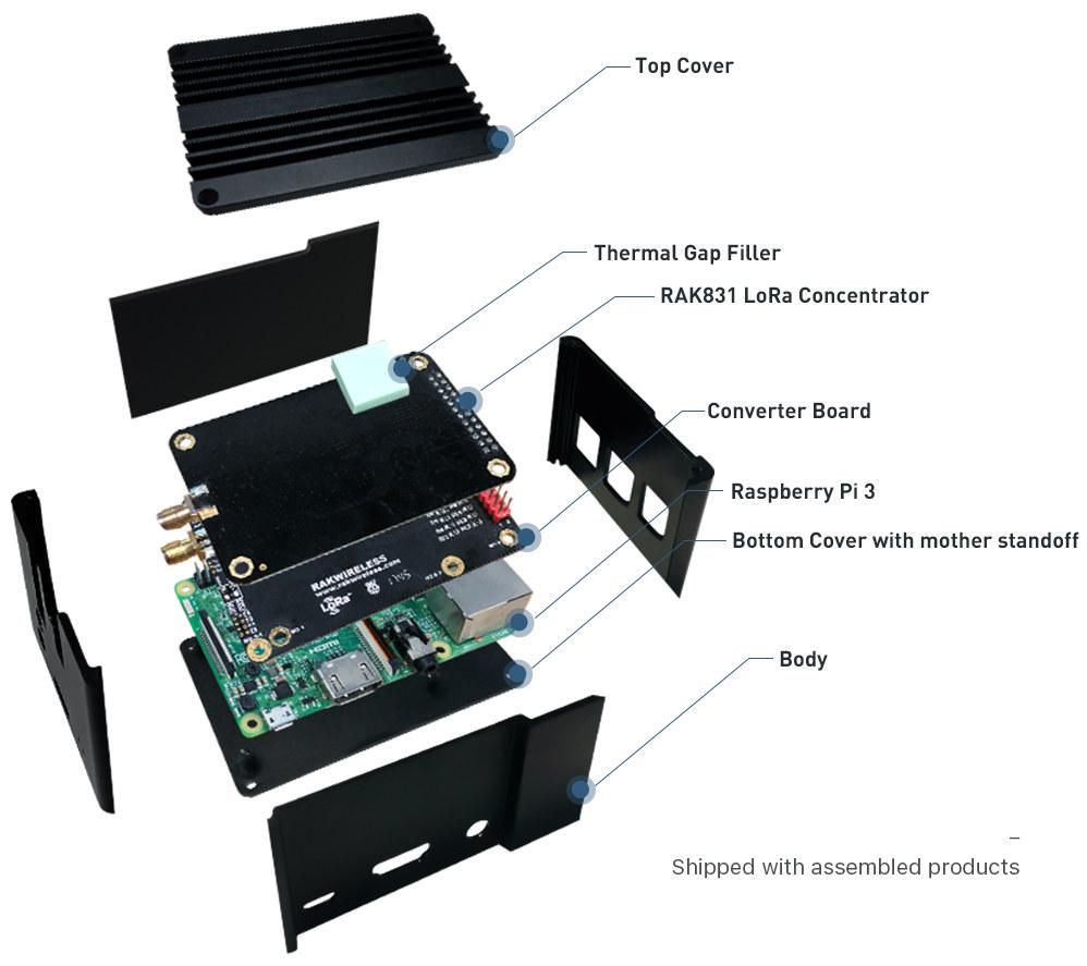 Raspberry Pi3 LoRa Gateway with GPS