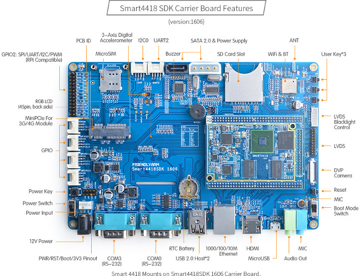 Smart4418-SDK-Carrier-Board-Features