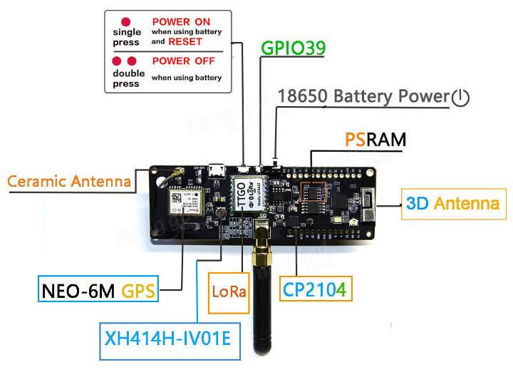 ESP32 LoRa GPS Tracker