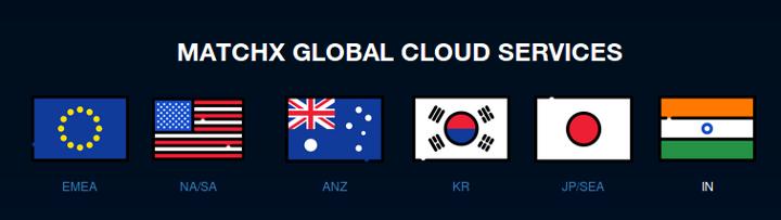 MatchX Cloud Service LoRa Zones