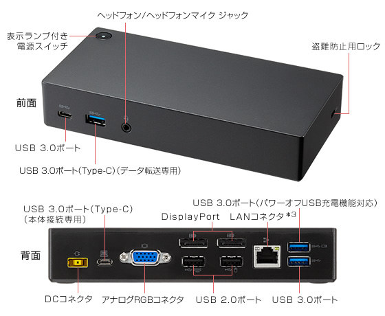 NEC USB Type-C Dock