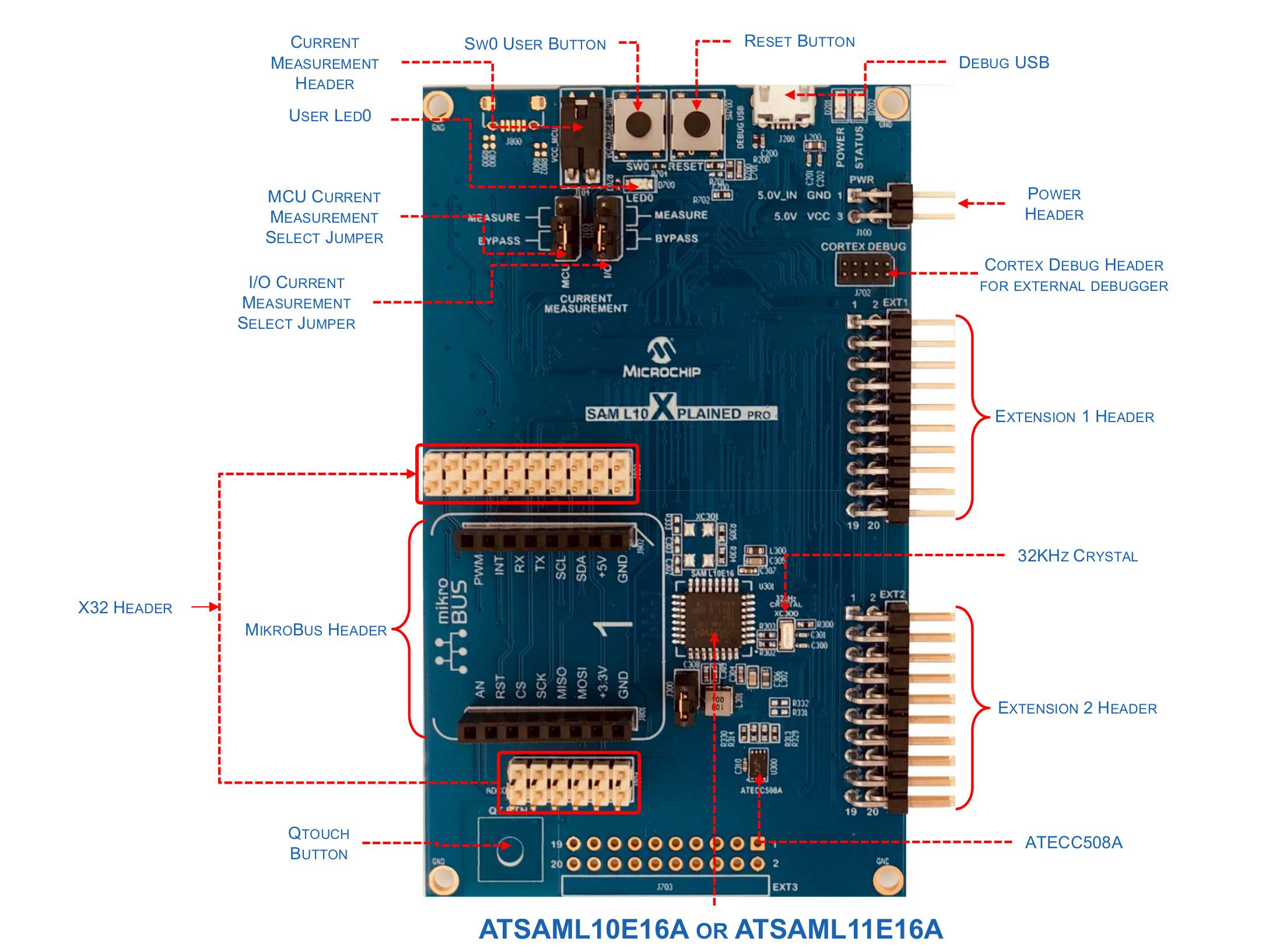 Microchip Unveils SAM L10 & SAM L11 Arm Cortex-M23 MCU