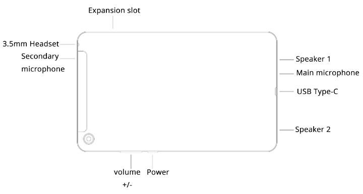 Xiaomi Mi Pad 4 Ports