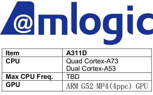 Amlogic A311D
