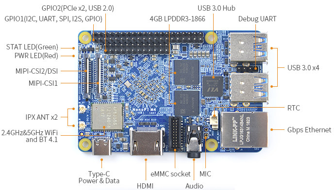 Rockchip RK33xx Archives - CNX Software - Embedded Systems News