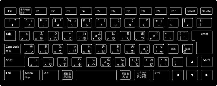 Pomero DM200 Keyboard-Layout