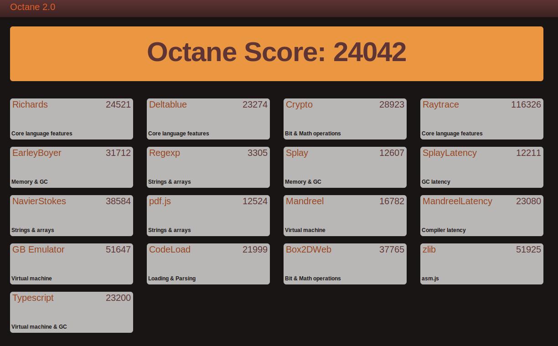 Ryzen 7 2700U Octane 2.0 Ubuntu 18.04 Firefox