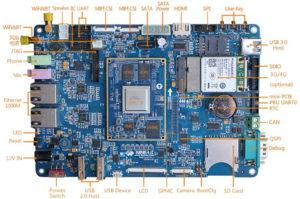 TI AM5718 Development Board