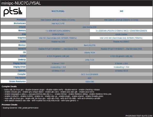 Beelink X45 Mini PC Review with Windows 10 and Ubuntu 16 04