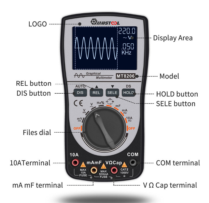 2- in-1 Multimeter Oscilloscope