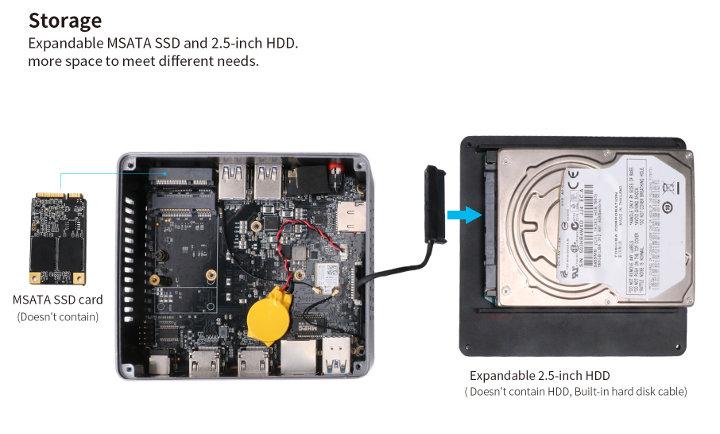 Beelink X45 SSD HDD