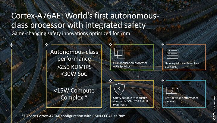 Cortex-A76AE Automotive Processor