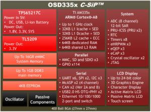 OSD335x-C SiP