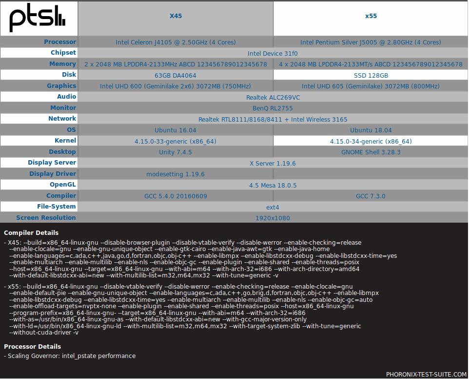 Beelink-X45-vs-X55-ootb-systems