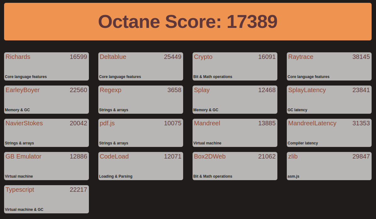 Beelink-X55-ubuntu-octane2