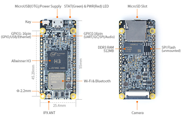 Tiny NanoPi Duo2 Board Comes with WiFi, a Camera Interface, an