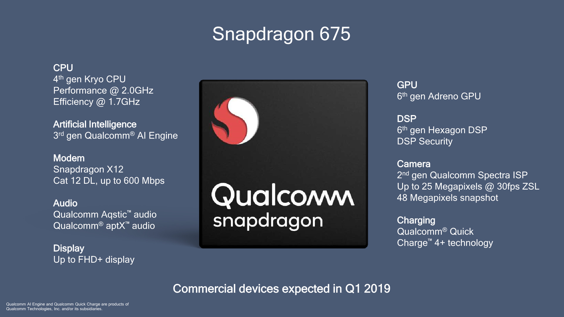 Image result for Qualcomm Snapdragon Kryo 460 Octa-Core Processor