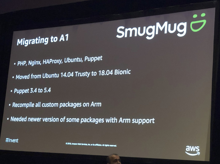 Amazon Arm SmugMug