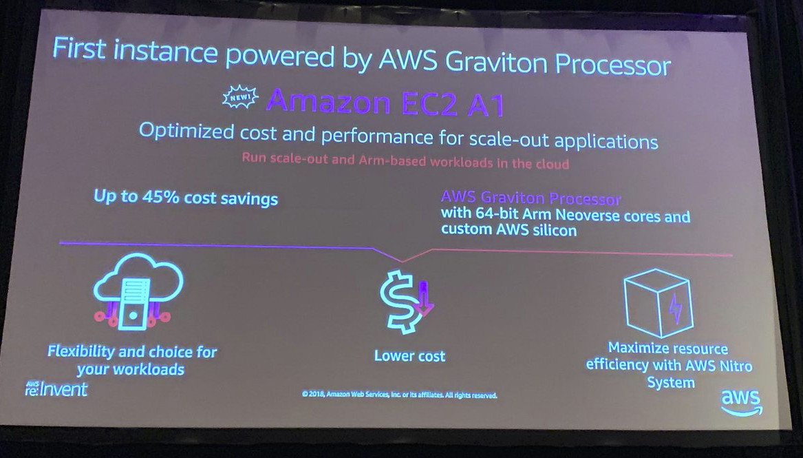 Amazon EC2 A1 Arm Instances Deliver up to 45% Cost Savings