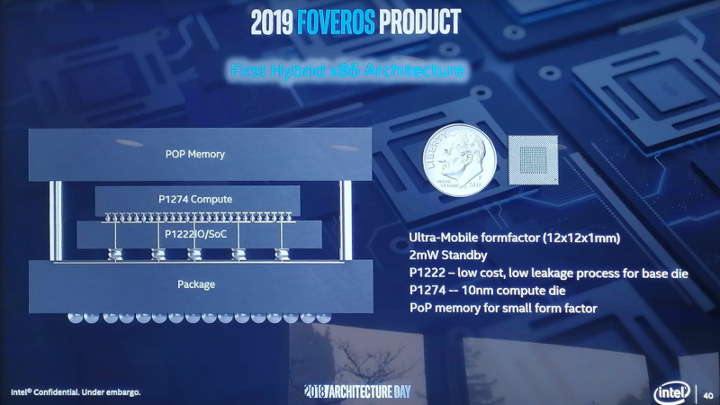 Foveros x86 Hybrid Processor